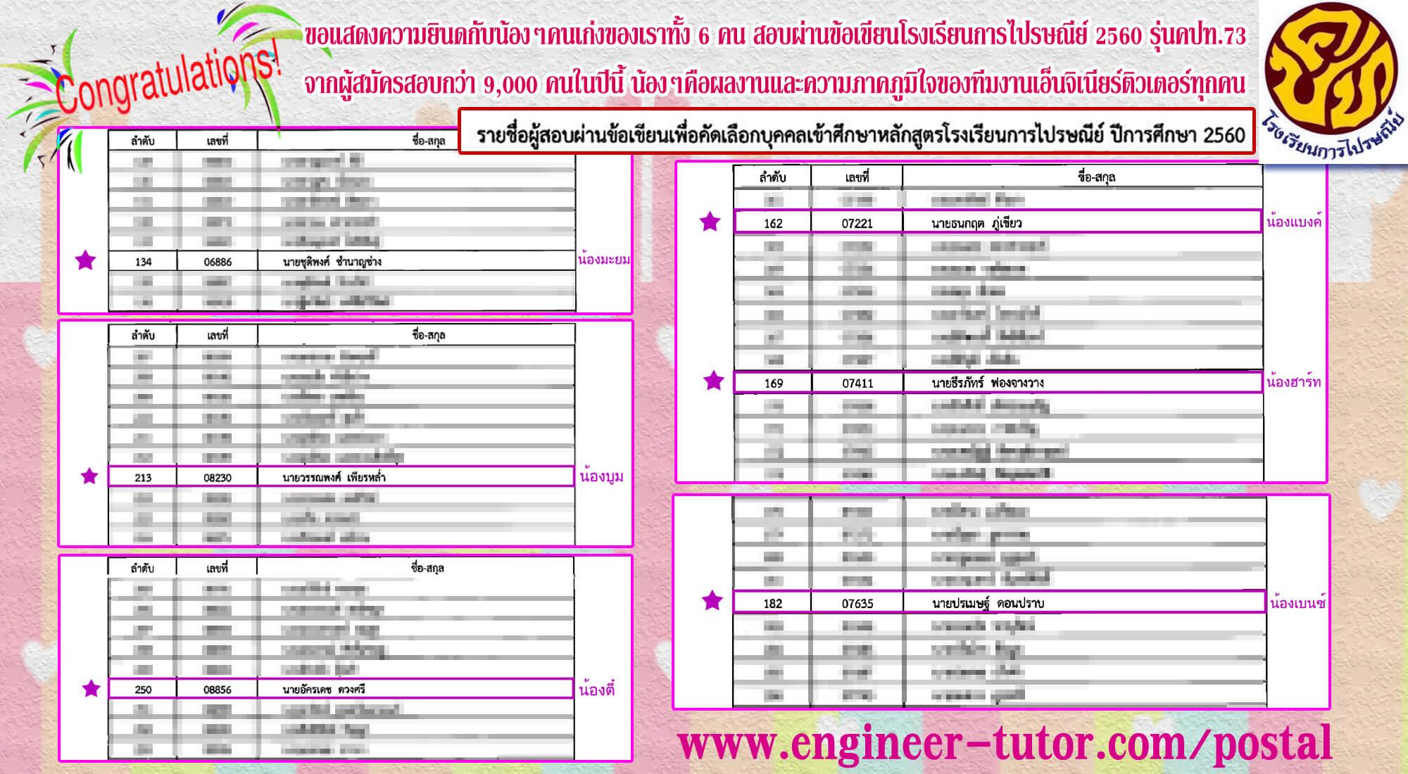 ผลงานติวสอบโรงเรียนการไปรษณีย์ 2560 รุ่น คปท.73