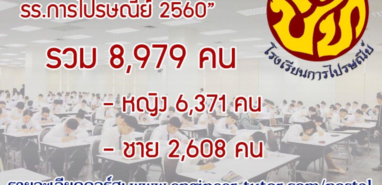 ประกาศผู้มีสิทธิ์สอบคัดเลือก โรงเรียนการไปรษณีย์ 2560