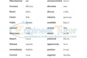 คำศัพท์ภาษาอังกฤษ ออกบ่อย ติวสอบโรงเรียนการไปรษณีย์