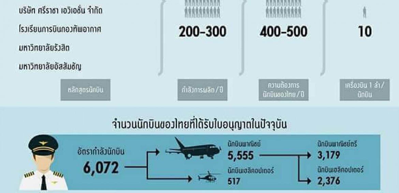 ทำไมสายการบินถึงไม่รับ QP ทั้งๆที่สายการบินไม่ต้องเสียทั้งเงิน และเวลา สามารถนำมาปฏิบัติการบินได้ทันที?