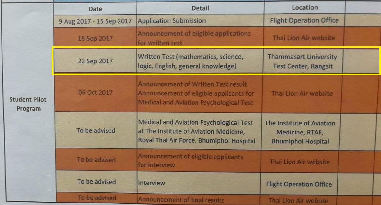ติวสอบ Student Pilot Thai Lion Air 2017