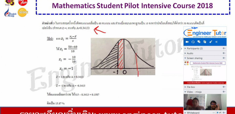 บรรยากาศคอร์สติวเตรียมสอบ Student Pilot Thai Air Asia วิชาคณิตศาสตร์ 2562