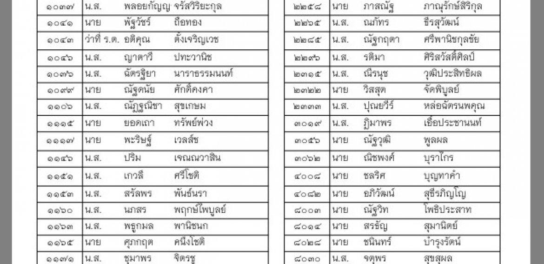 ประกาศผลสอบรอบสุดท้าย นักเรียนควบคุมจราจรทางอากาศ Air Traffic Control บริษัทวิทยุกาบินแห่งประเทศไทย ประจำปี ๒๕๖๑