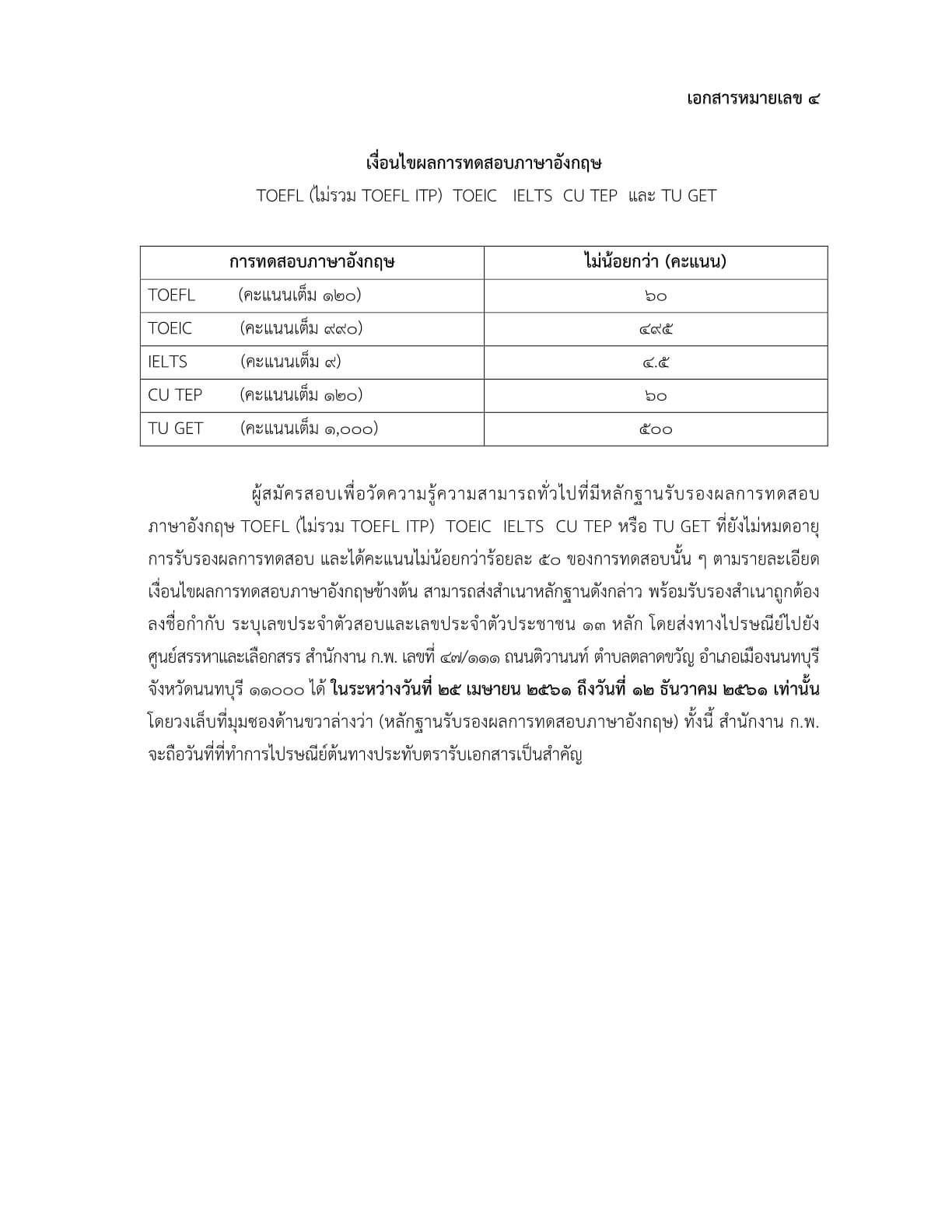 เงื่อนไขผลการทดสอบภาษาอังกฤษ สอบ ก.พ. 2561