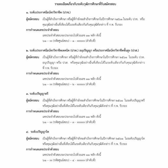 รายละเอียดเกี่ยวกับระดับวุฒิการศึกษาที่รับสมัครสอบ ก.พ. 2561