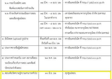 สำนักงาน ก.พ. เปิดสอบภาคความรู้ความสามารถทั่วไป (ภาค ก) ประจำปี 2562