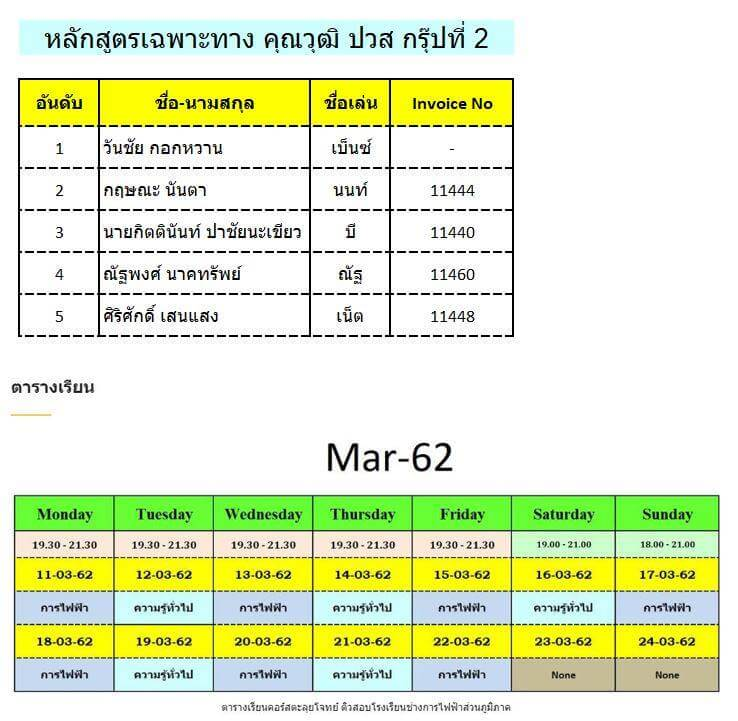 ติวสอบโรงเรียนช่างการไฟฟ้าส่วนภูมิภาค หลักสูตรเฉพาะทาง ปวส 2562