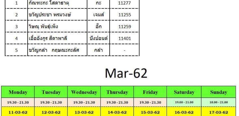 เช็กรายชื่อ คอร์สติวโรงเรียนช่างการไฟฟ้าส่วนภูมิภาค หลักสูตรเฉพาะทาง ปวส เปิดกรุ๊ป 1 (12-23 มี.ค.2562)