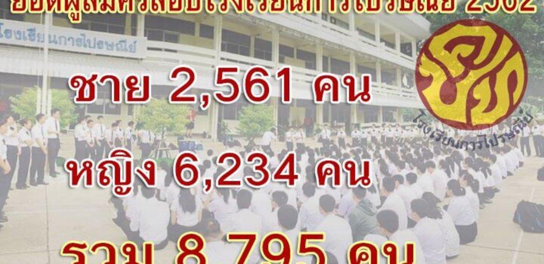 ยอดผู้สมัครสอบโรงเรียนการไปรษณีย์ 2562 รุ่น คปท.75