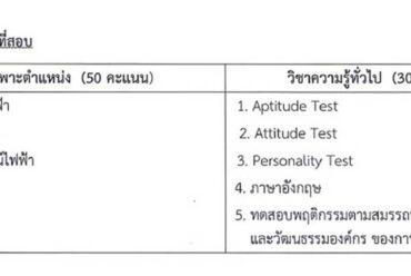ขอบเขตเนื้อหาวิชาที่สอบ ตำแหน่งช่างเทคนิคไฟฟ้า 3 การไฟฟ้านครหลวง (กฟน) 2562